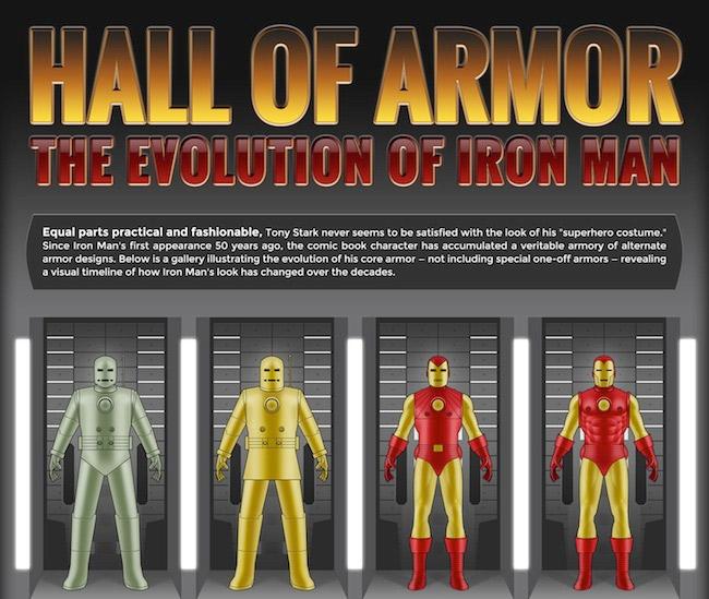 evolution-armure-iron-man