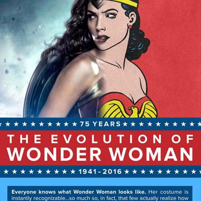 L'évolution de Wonder Woman